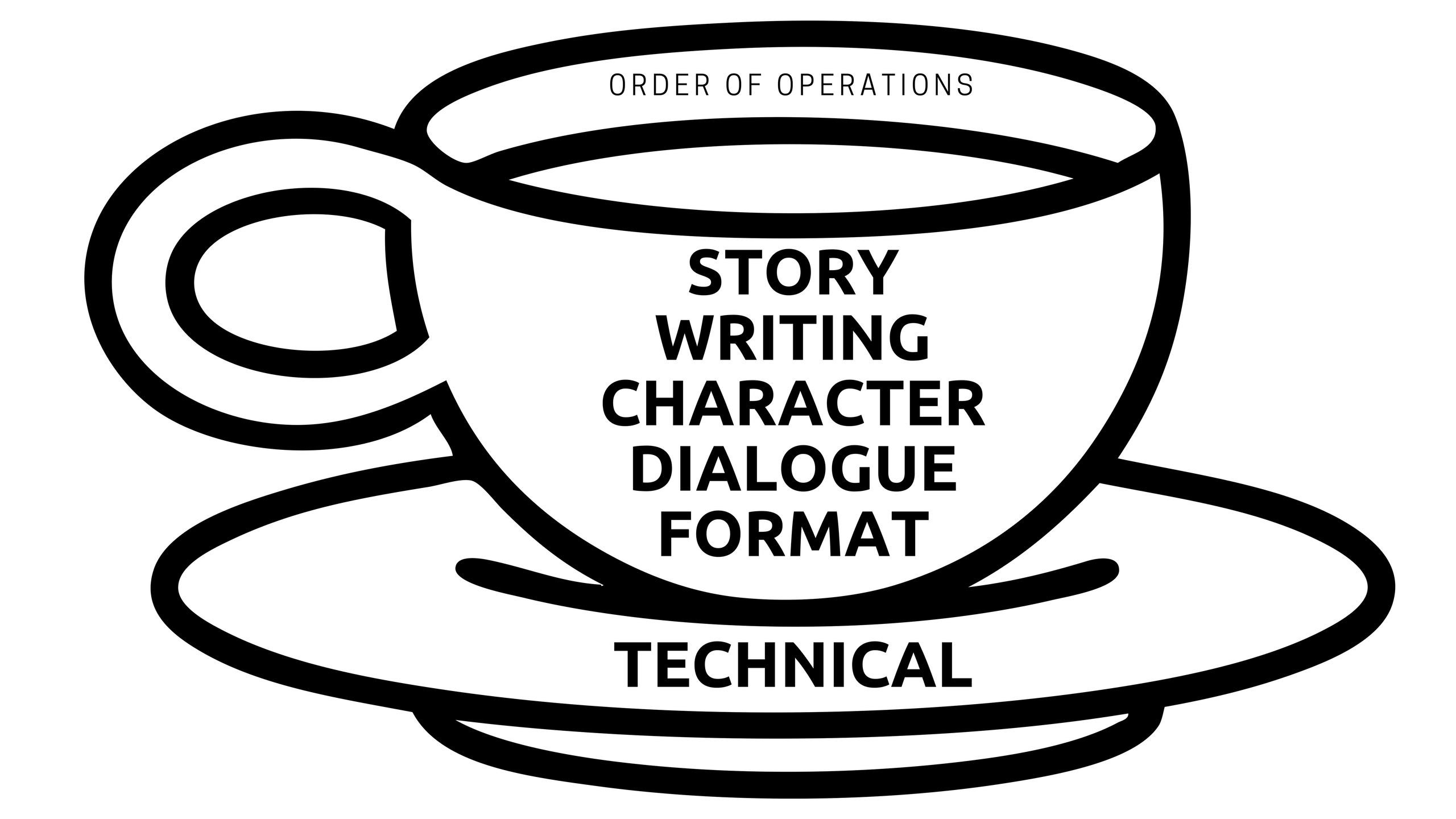 MEET THE READER: Order of Operations for Script Revision