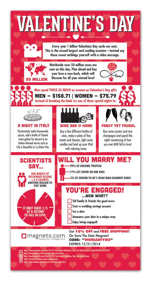 Valentine S Day Infographic History Facts And Ideas To Save You