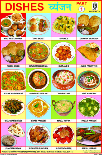 OUR DISHES PART I India for kids, Hindi language