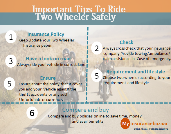 Some Important Tips To Ride Two Wheeler Safely In Case Of