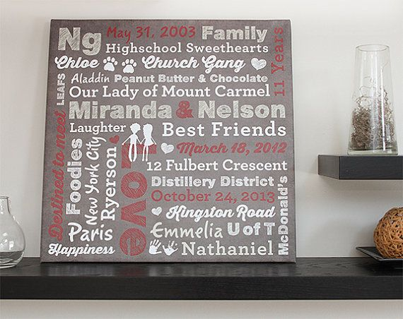 Family Story or Relationship Timeline Canvas Word by WordsToCanvas, $125.00