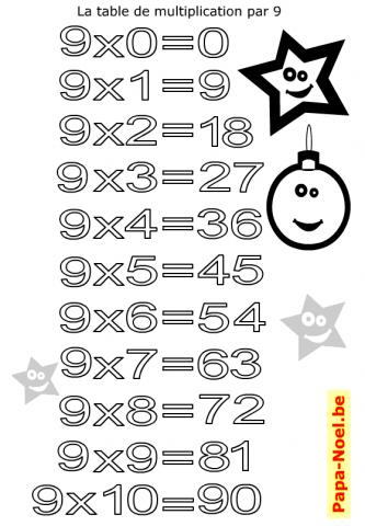 Table De Multiplication De 9 A Imprimer Et Colorier Table De