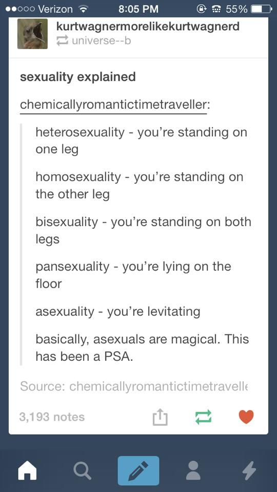 Demisexual explained