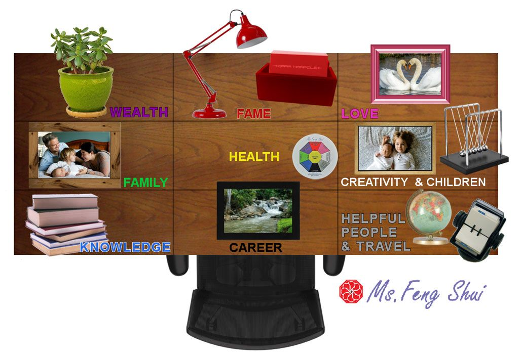 Best feng shui colors for office feng shui desk bagua for Bureau zen feng shui