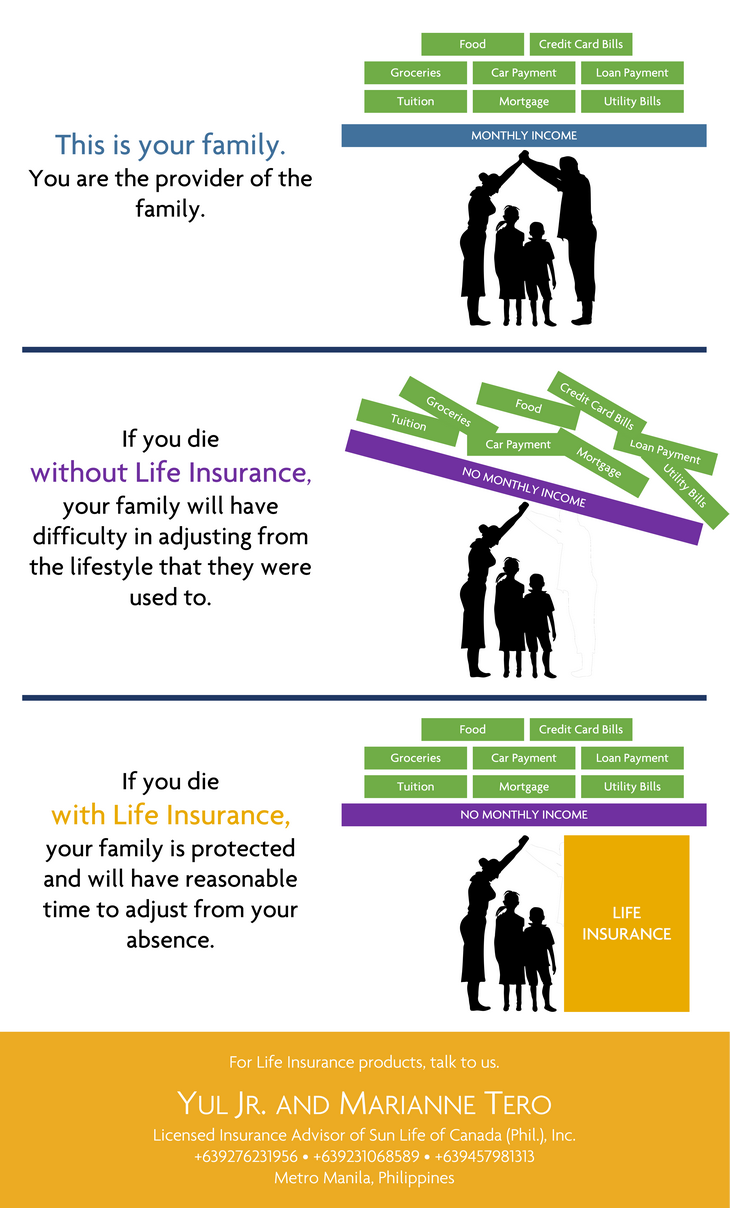 For Life Insurance Products Talk To Us Yul Jr And Marianne