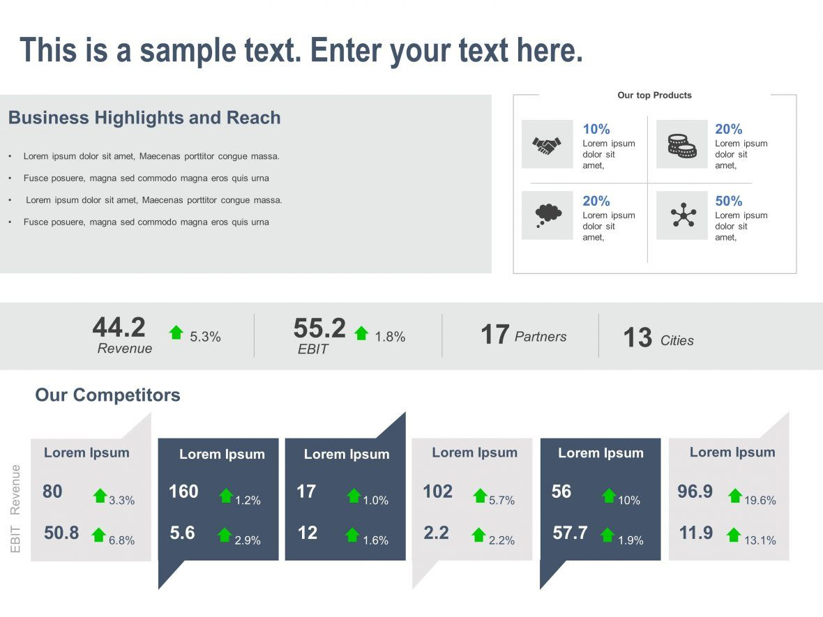 Business Review Infographic Powerpoint Business Reviews Powerpoint
