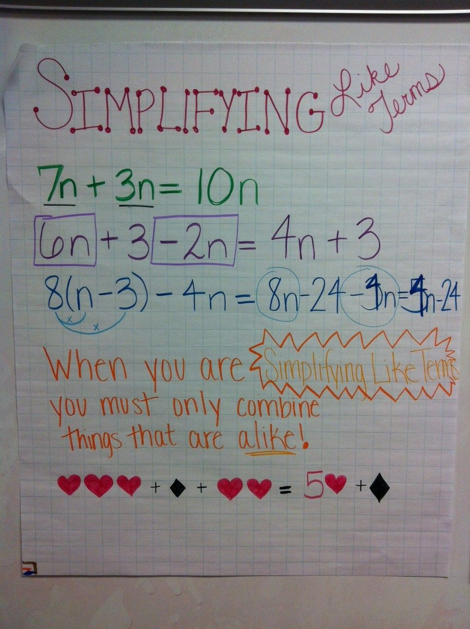 Today we began a review of Simplifying Expressions and started ...