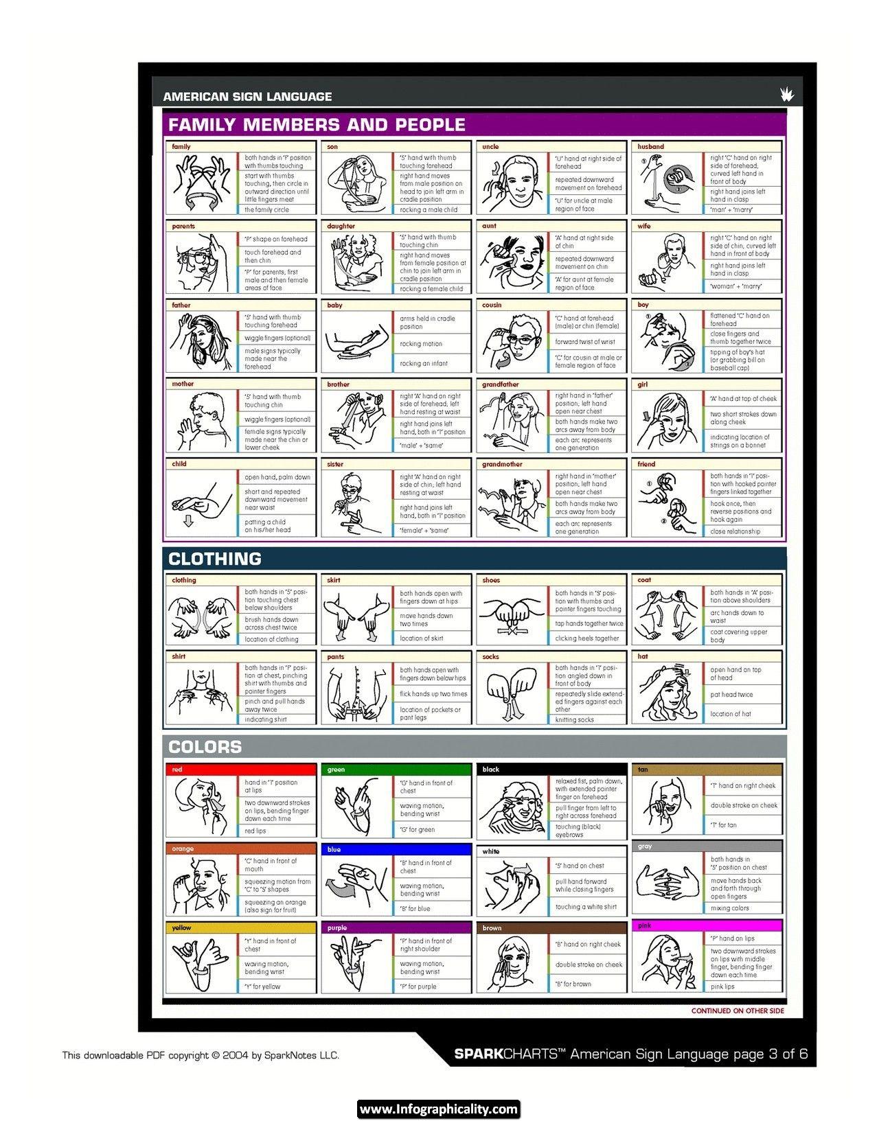 Sign Language Sparkchart 3 Of 6