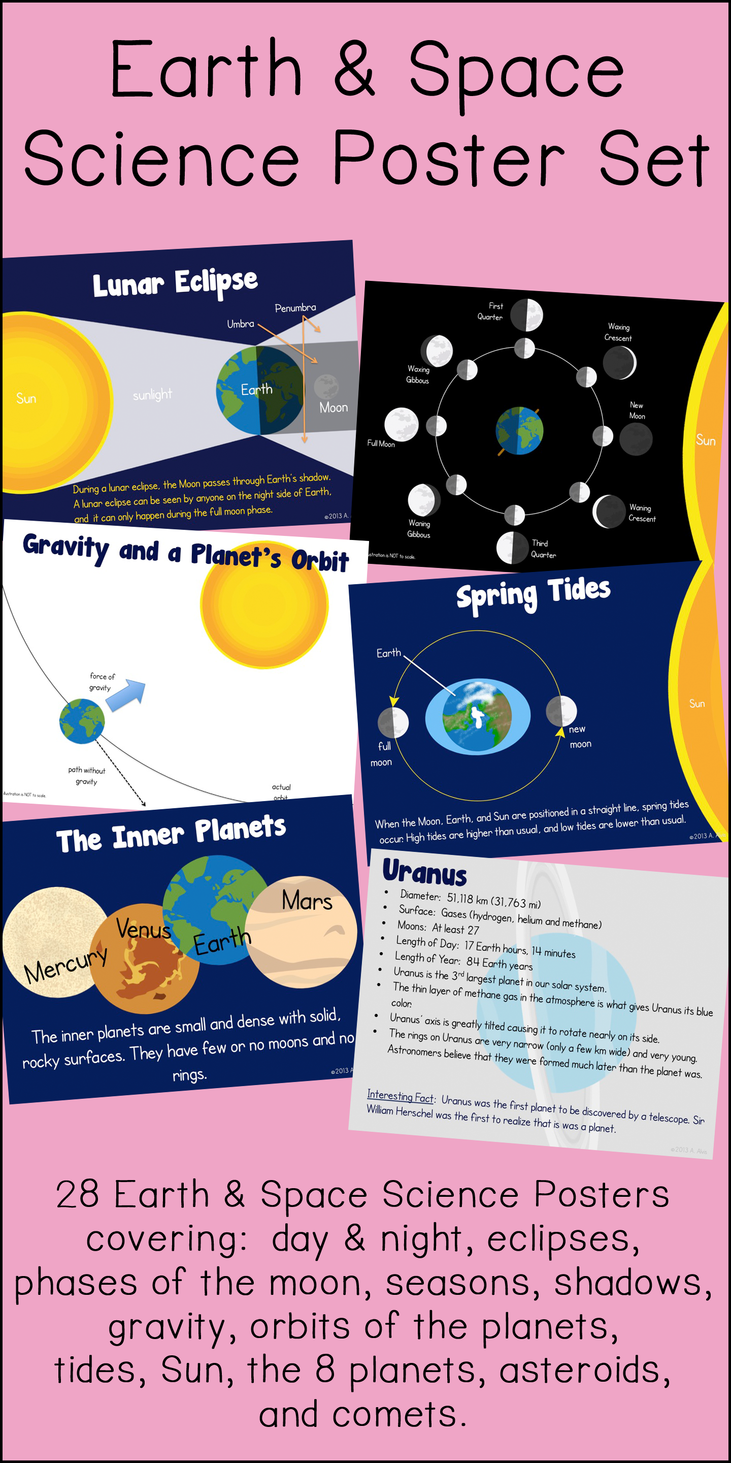 Earth Amp Space Science Poster And Interactive Notebook Inb Set Science