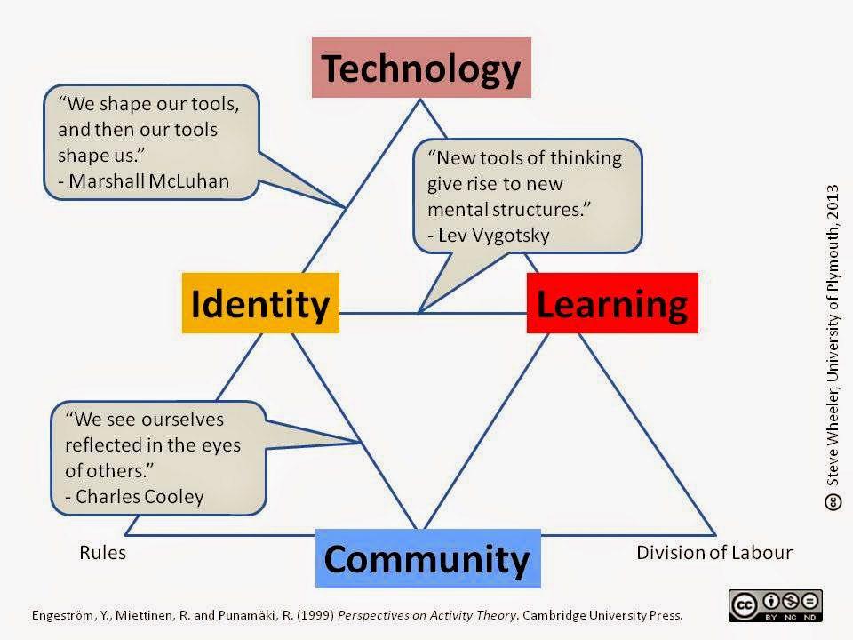 teaching theories in education