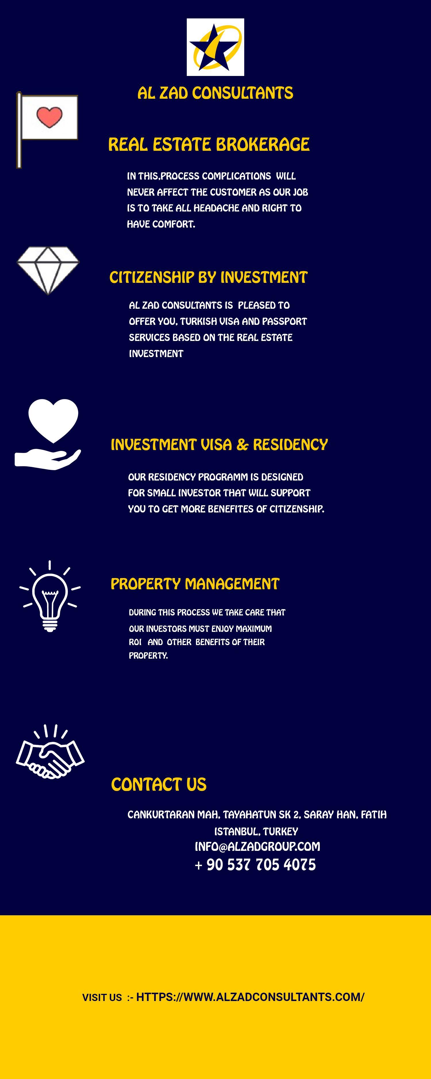 Real Estate Management In 2020 Real Estate Management Brokerage Firm Real Estate