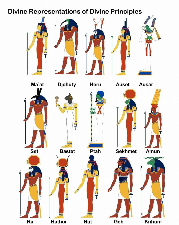 Egyptian Deities And Royalties
