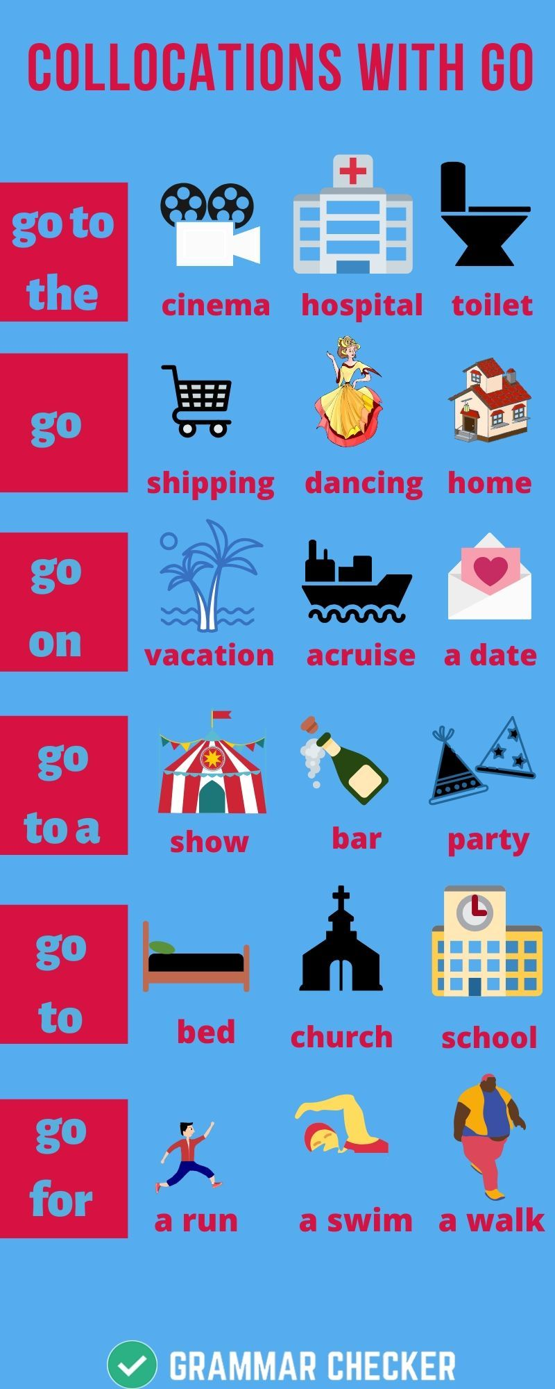Grammar check online Collocations With GO (Infographic