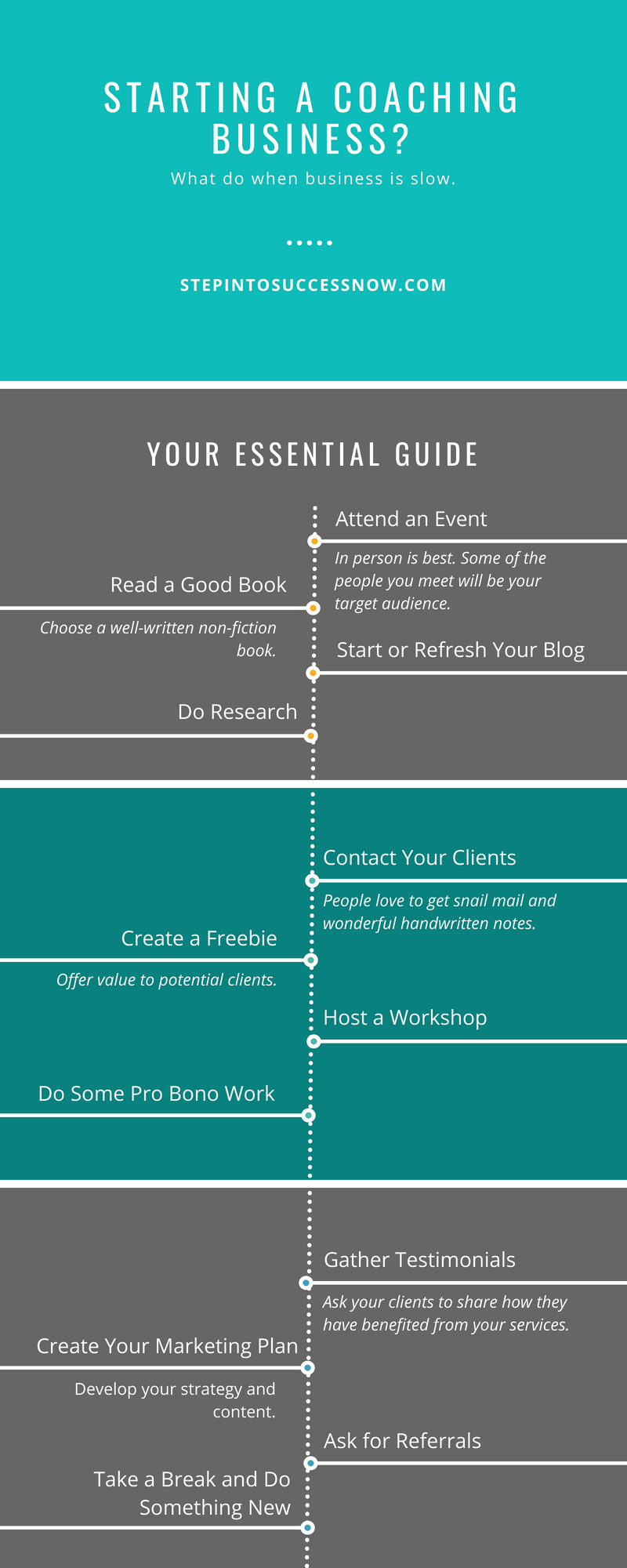 Review, research and refresh your website and blog when ...
