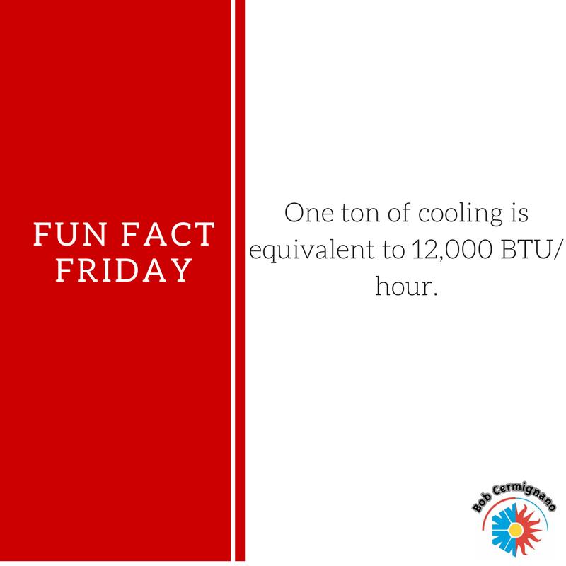 Fun Fact Friday June 15 2018 Fun Facts Fun Fact Friday
