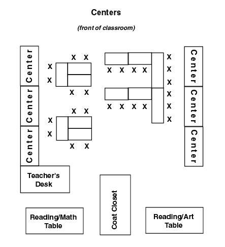 example first grade classrooms | sample classroom floor plans