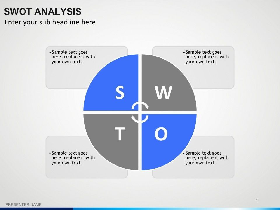 Identify and analyze how the internal and external factors impact - sample project analysis