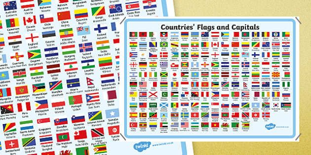 Flags And Capitals Display Poster Flag Country World Europe Asia Africa Globe Earth Geography Ks1 Ks2 Capital City Flag Flags Of The World Poster
