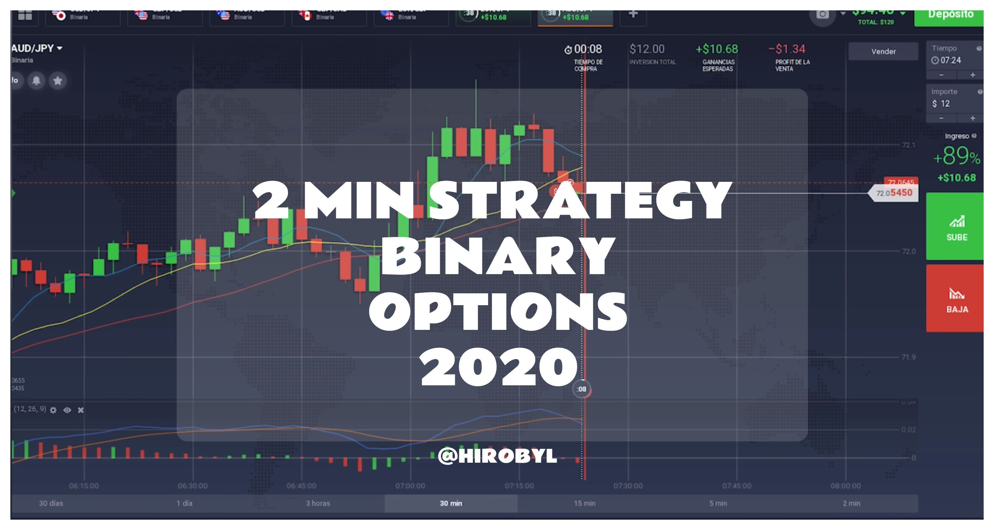 best binary options strategy 2020