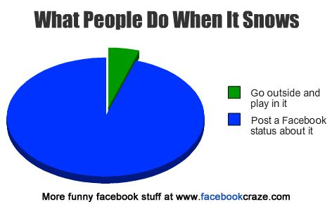 Funny Posts Funny Pictures To Post On Facebook Make Your Friends Laugh