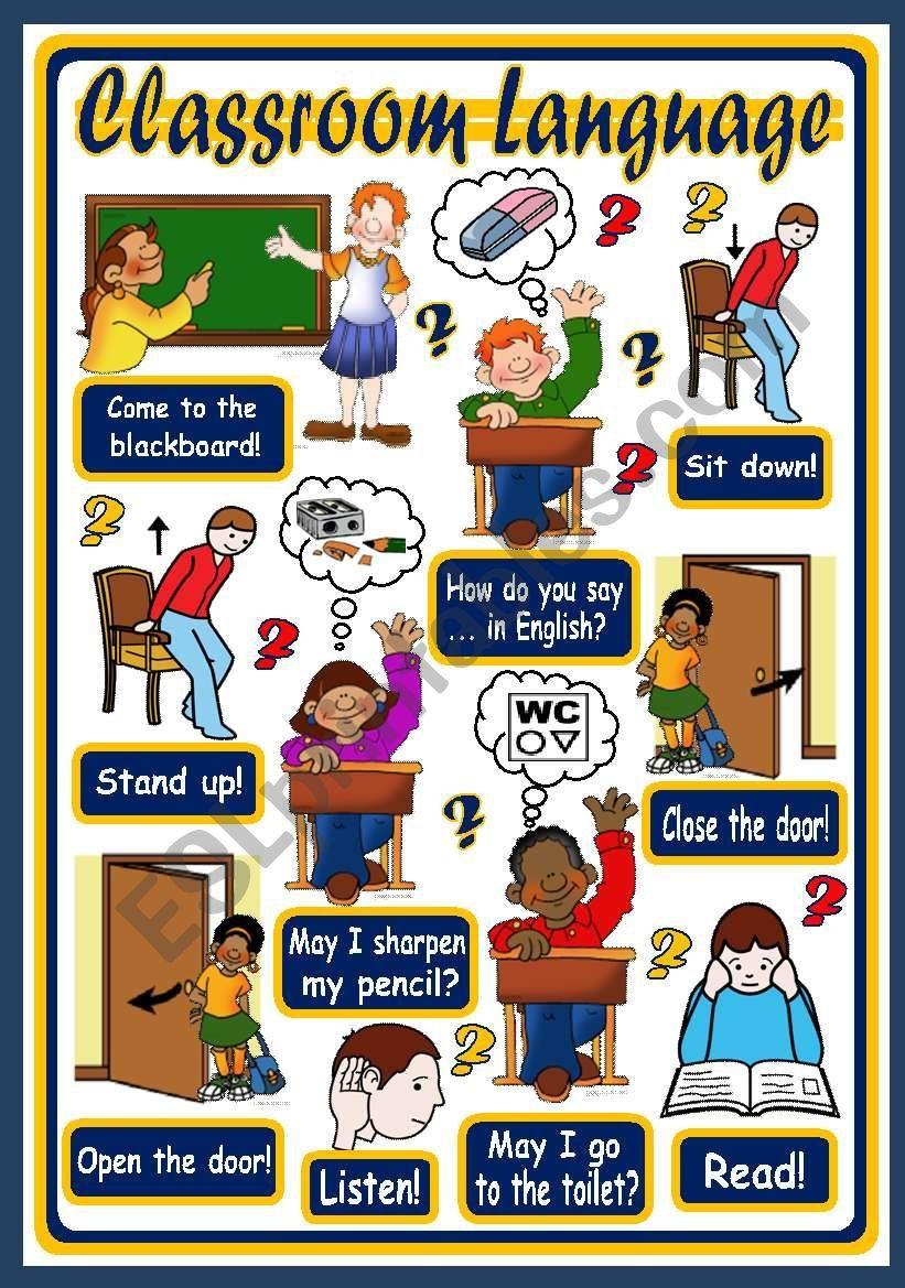 CLASSROOM LANGUAGE POSTER | Educacion ingles, Vocabulario en ingles,  Vocabulario ingles español