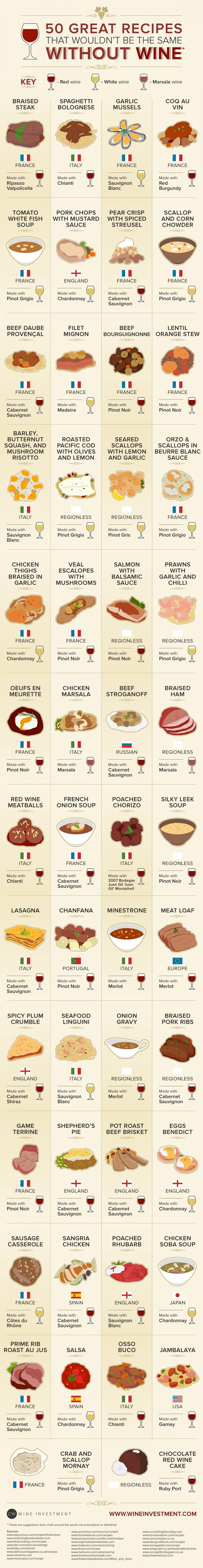 50 Great Recipes That Wouldn't Be the Same Without Wine #infographic
