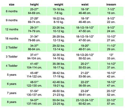 Children s clothing size chart outfits pinterest chart