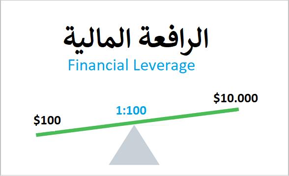 ما معنى الرافعة المالية Financial Chart Leverage