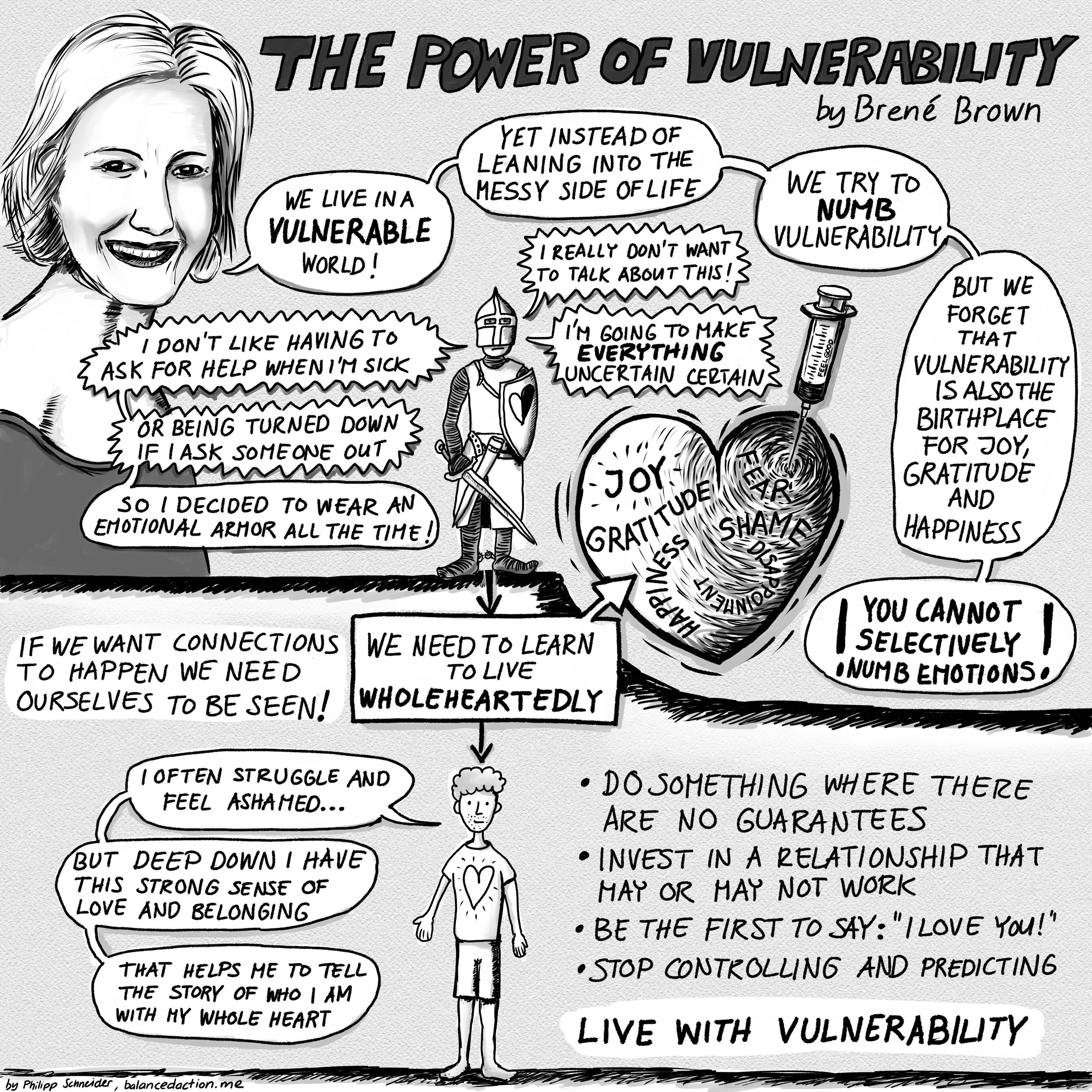 Sketchnote: Brené Brown on the power of vulnerability