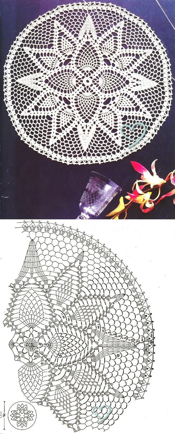 Pineapple Lace#4 | danteller | Pinterest | Encaje