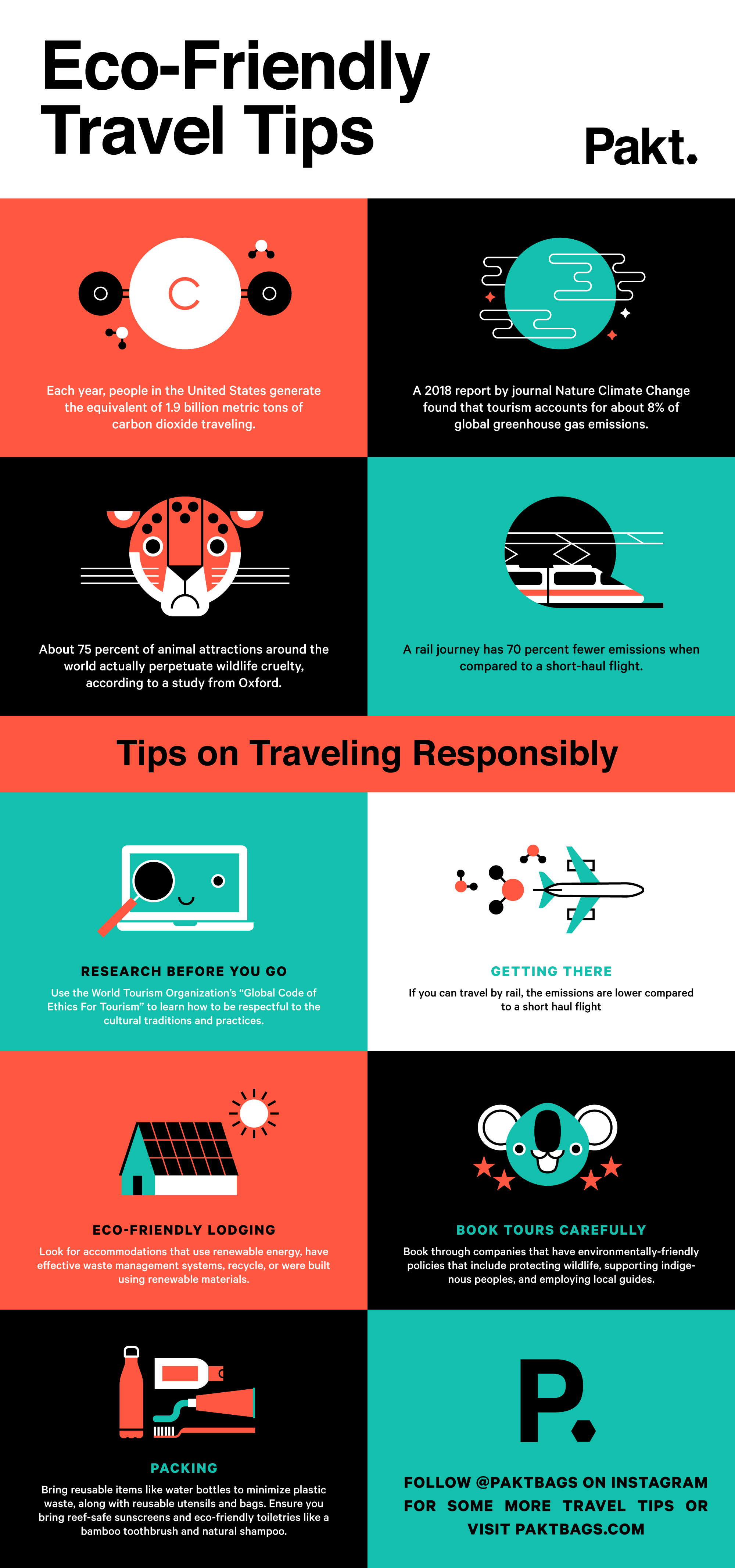 Eco Friendly Travel Tips Eco Friendly Travel Travel Tips Sustainable Travel