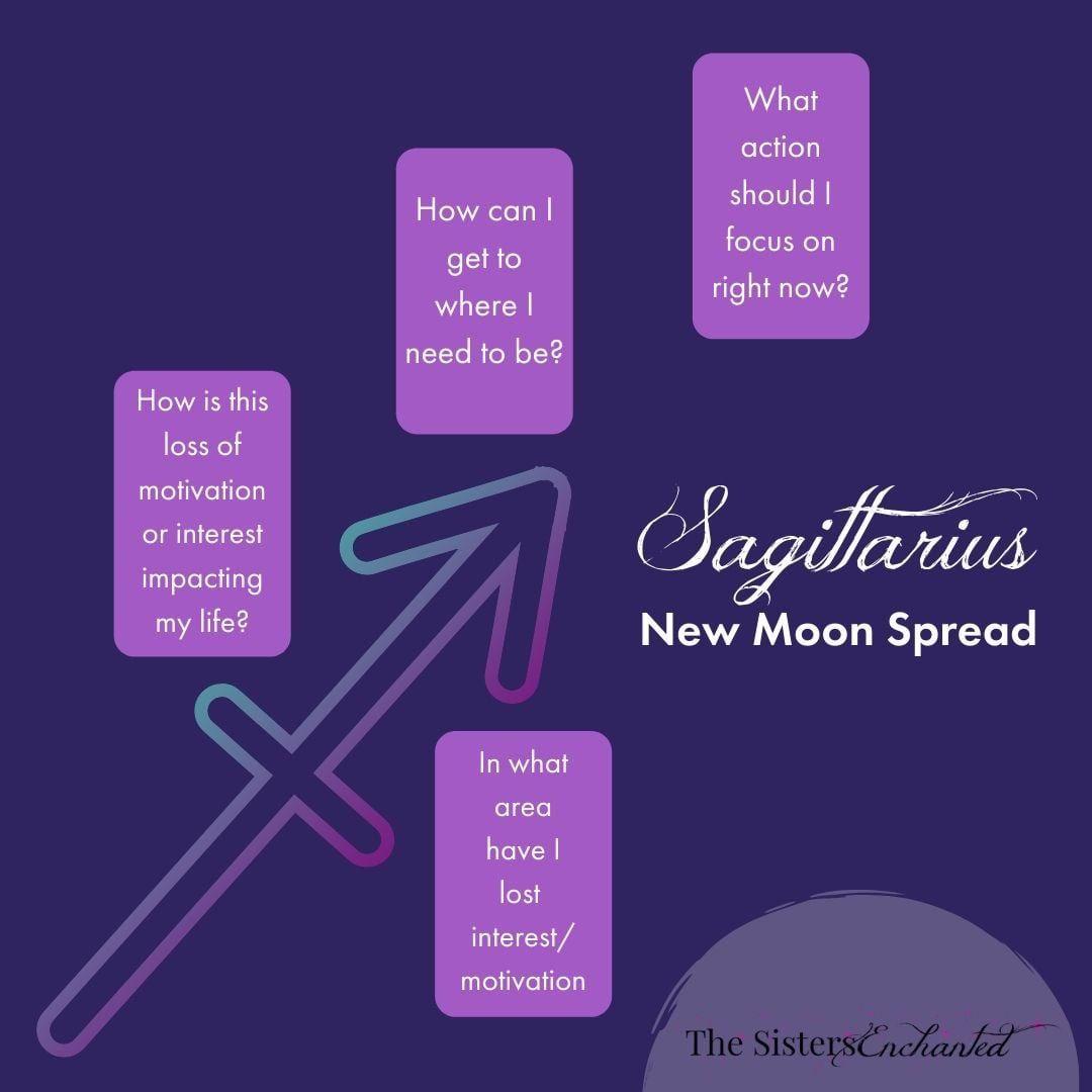 New Moon in Sagittarius Spread #fullmoontarotspread