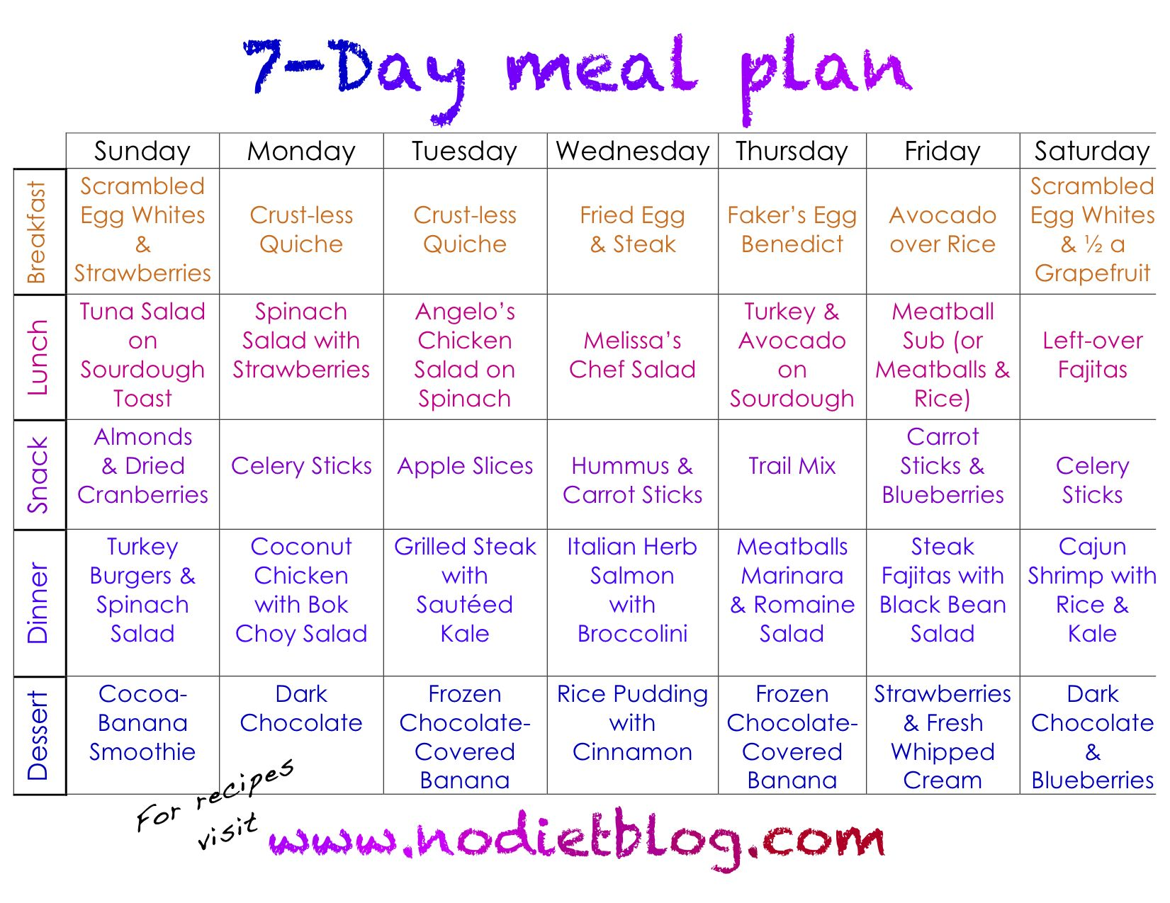 Free Diet Meal Plans To Lose Weight For Sale