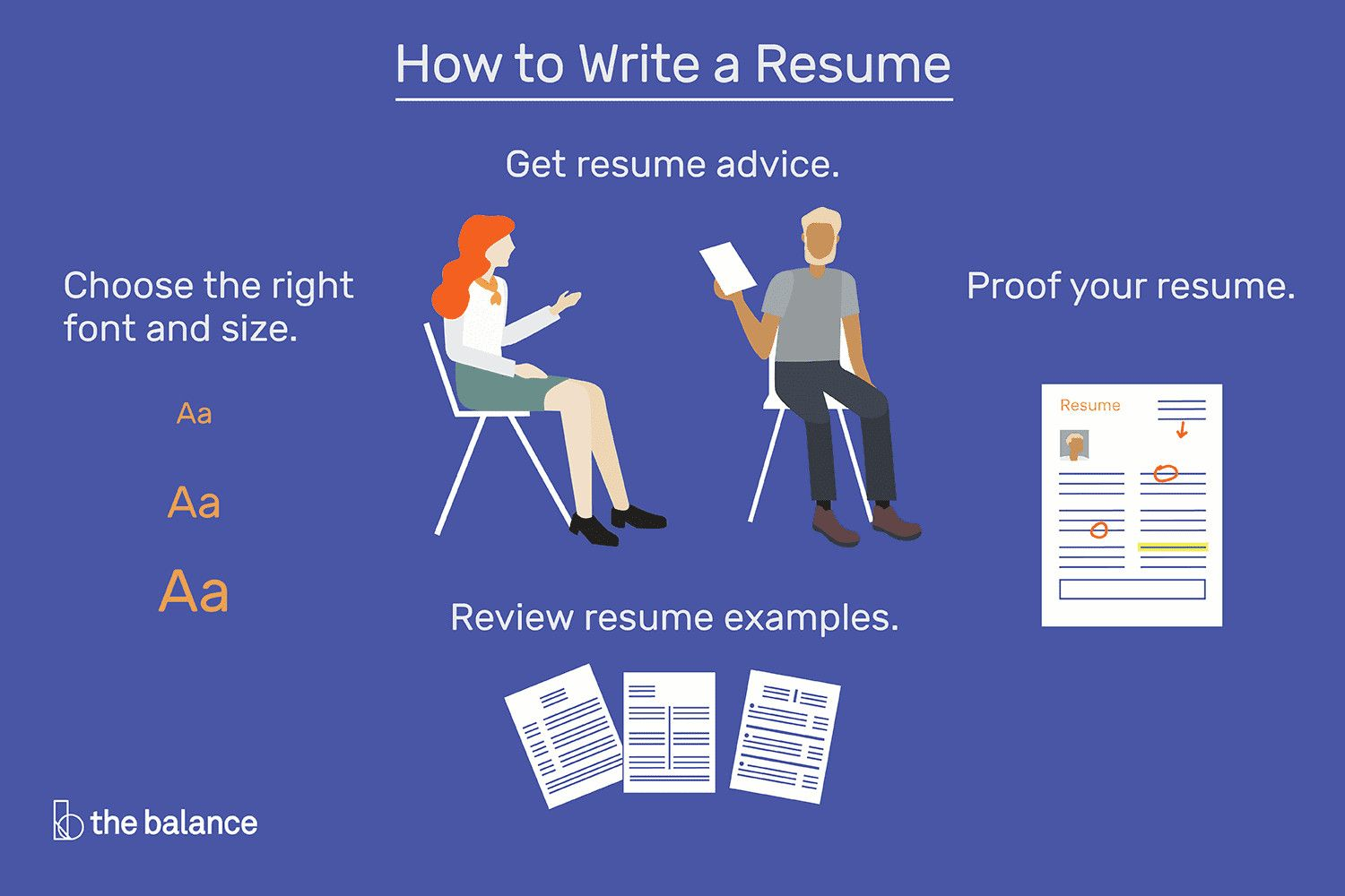 Read Write Think Resume Generator How To Write A Resume That Will Get You An Interview In 2020 Basic Resume Examples Job Resume Examples Resume Examples