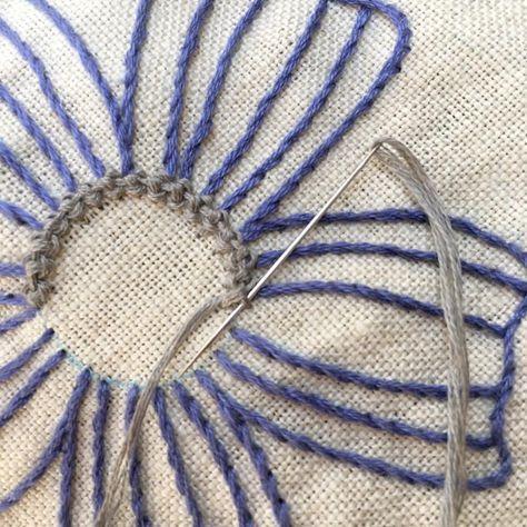 Pin von Malena Fischer auf Stitches   Pinterest   Stricken und ...