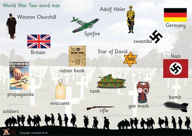 Teacher's Pet - World War Two Timeline Cards - FREE