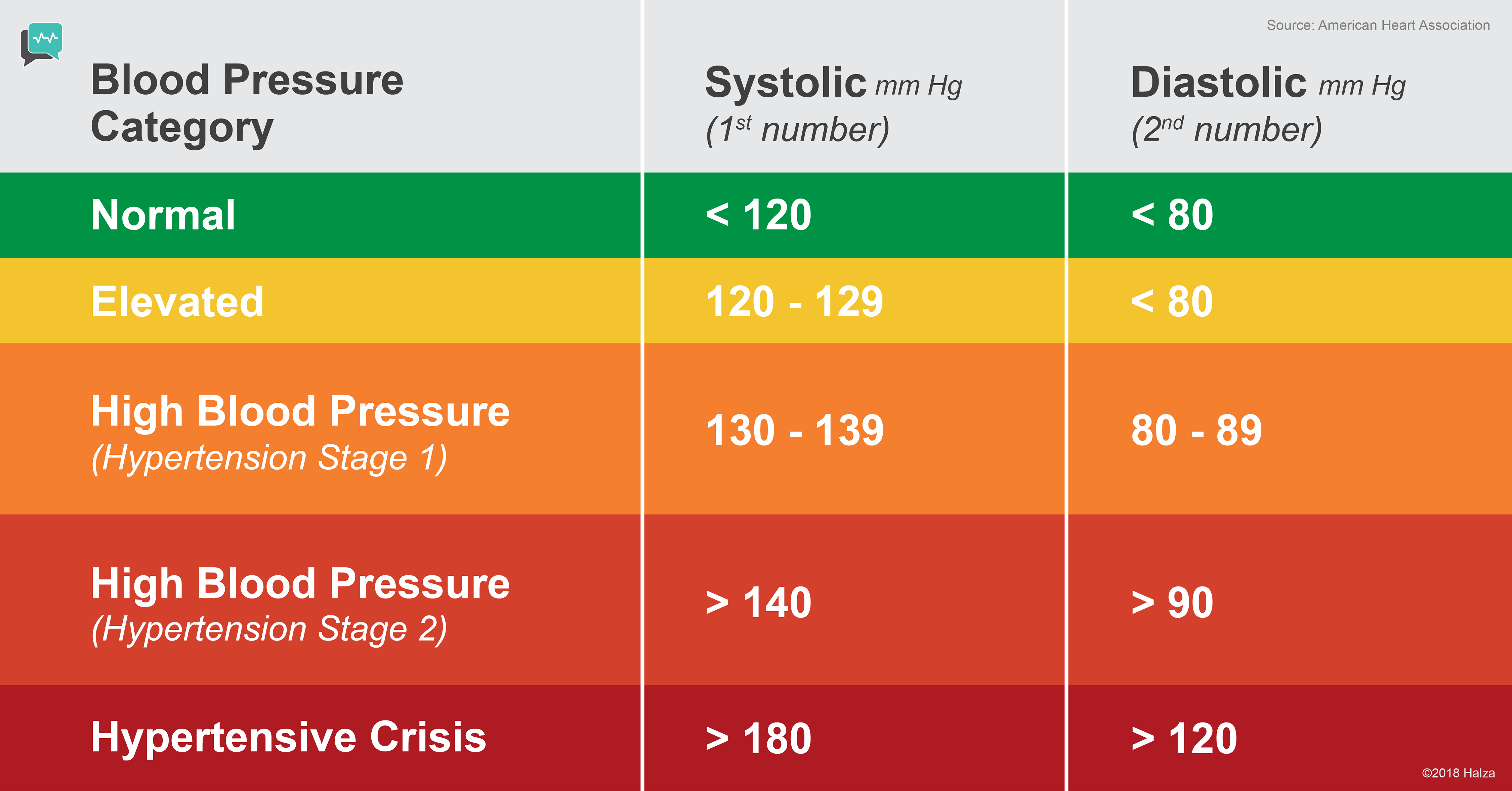 Pin On What Is Hypertension