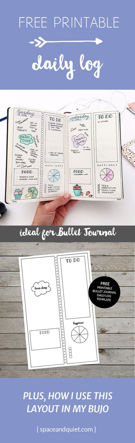 Bullet Journal Daily Log Free Printable Template Plus Tips and - free daily log