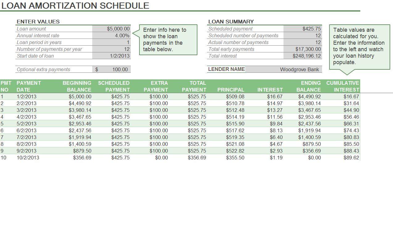 Amortization Formula Excel Excel Amortization Formula Amortization Schedule Schedule Template Business Budget Template Loan amortization schedule excel template