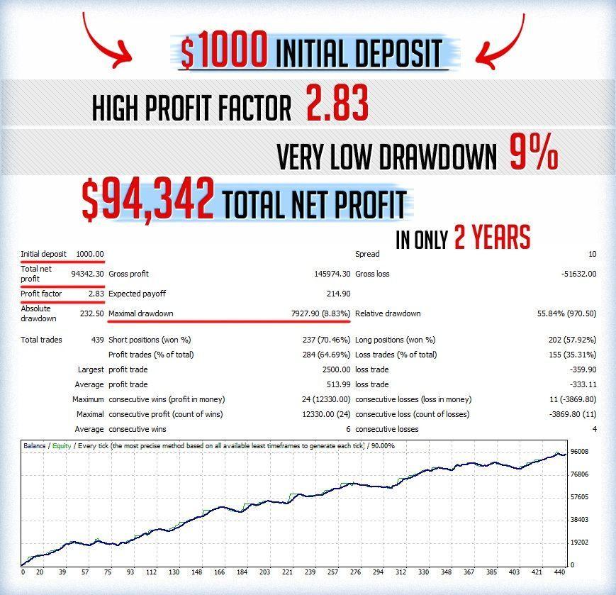 Pin On Stock Chart Analysis