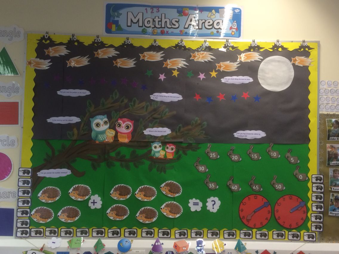 Interactive Maths Display For Mid Year Foundation Includes