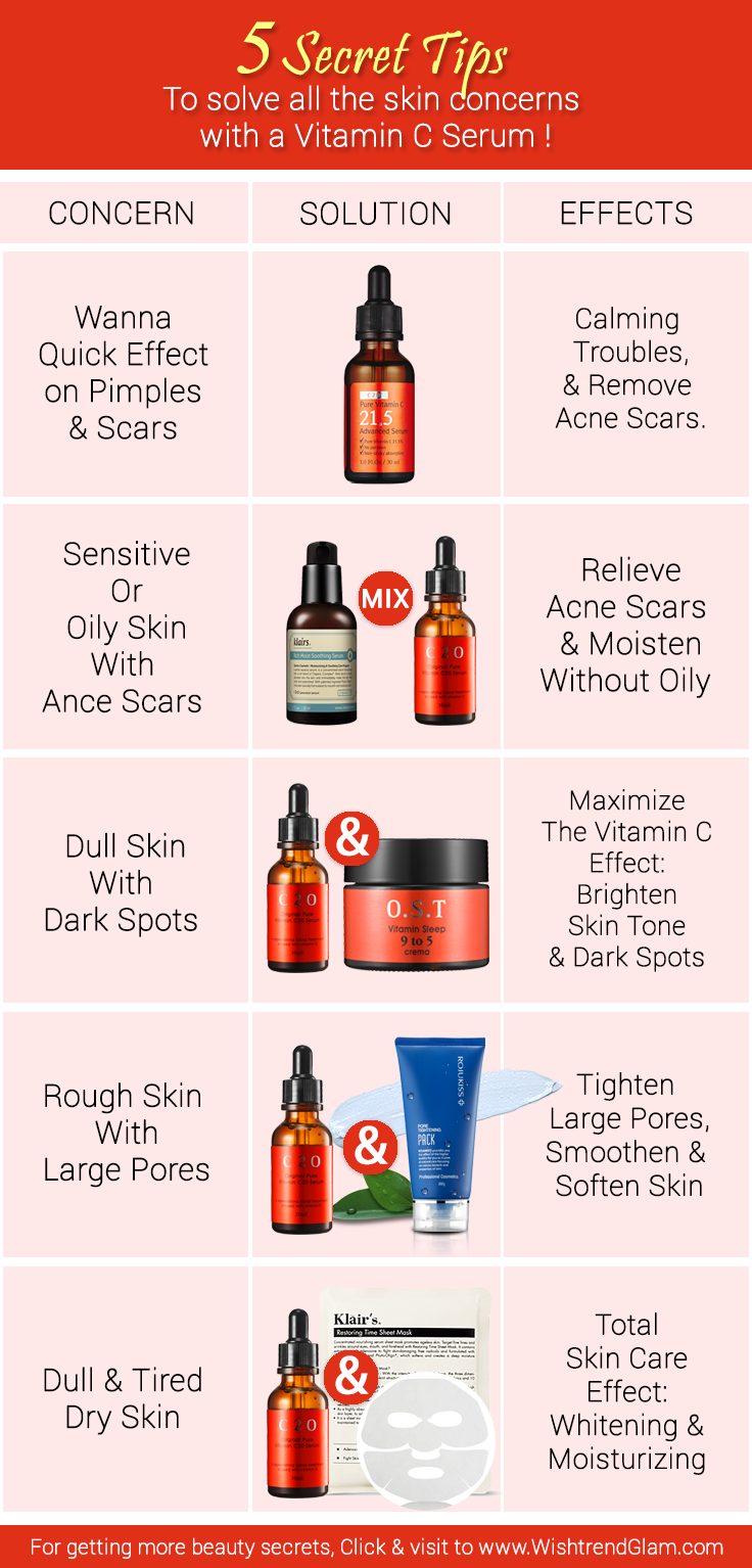 5 Tips To Maximize The Best Vitamin C Serum Effects Best Vitamin C Serum Skin Care Skin Care Secrets
