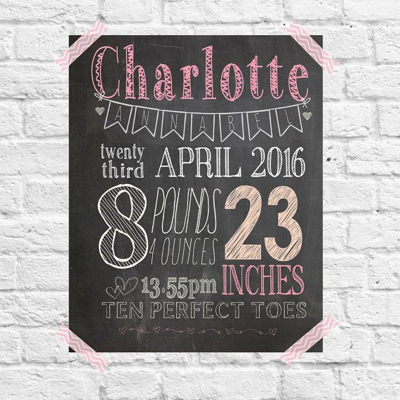 Your own Gorgeous Personalised Chalkboard