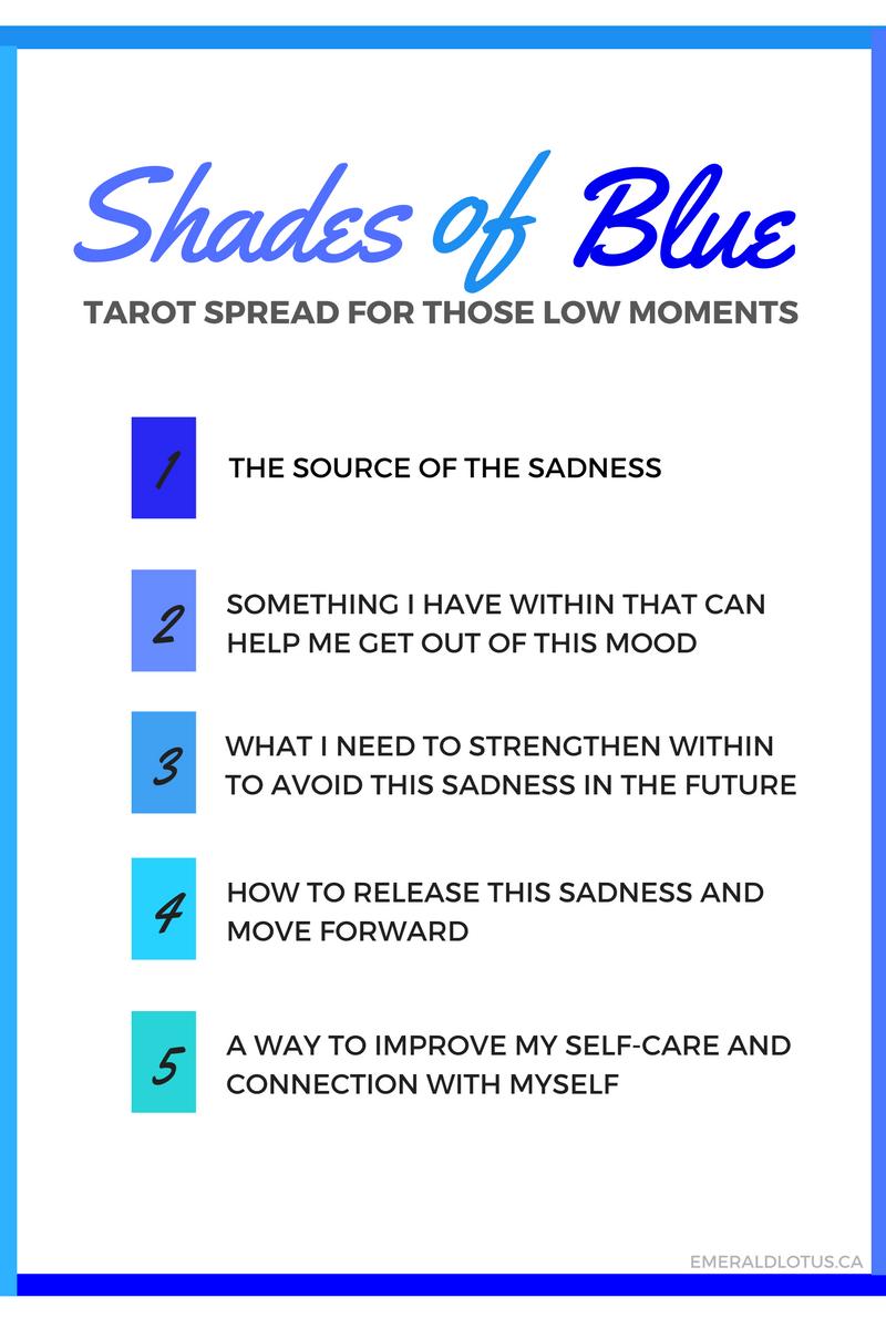 tarot spread - shades of blue | tarot spreads | pinterest | tarot