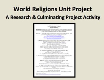 3 Thi Unit Project Ask Student To Compare The 5 Major World Religion A Foundation First For Ap History Religions Sample Essays