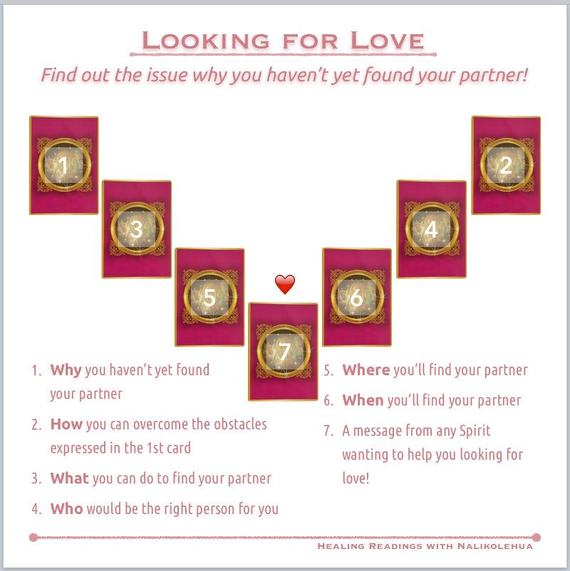 Are You Looking For Love Angel Card Love Readings Tarot Spreads