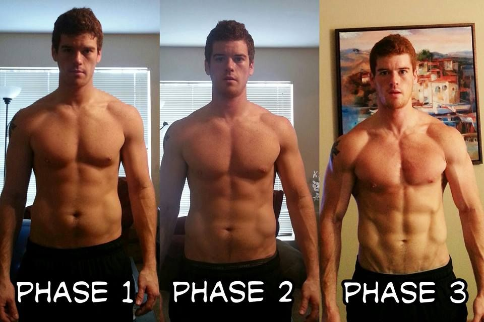 Jeremy gets RIPPED with P90X2 | Abs women, Workout results ...