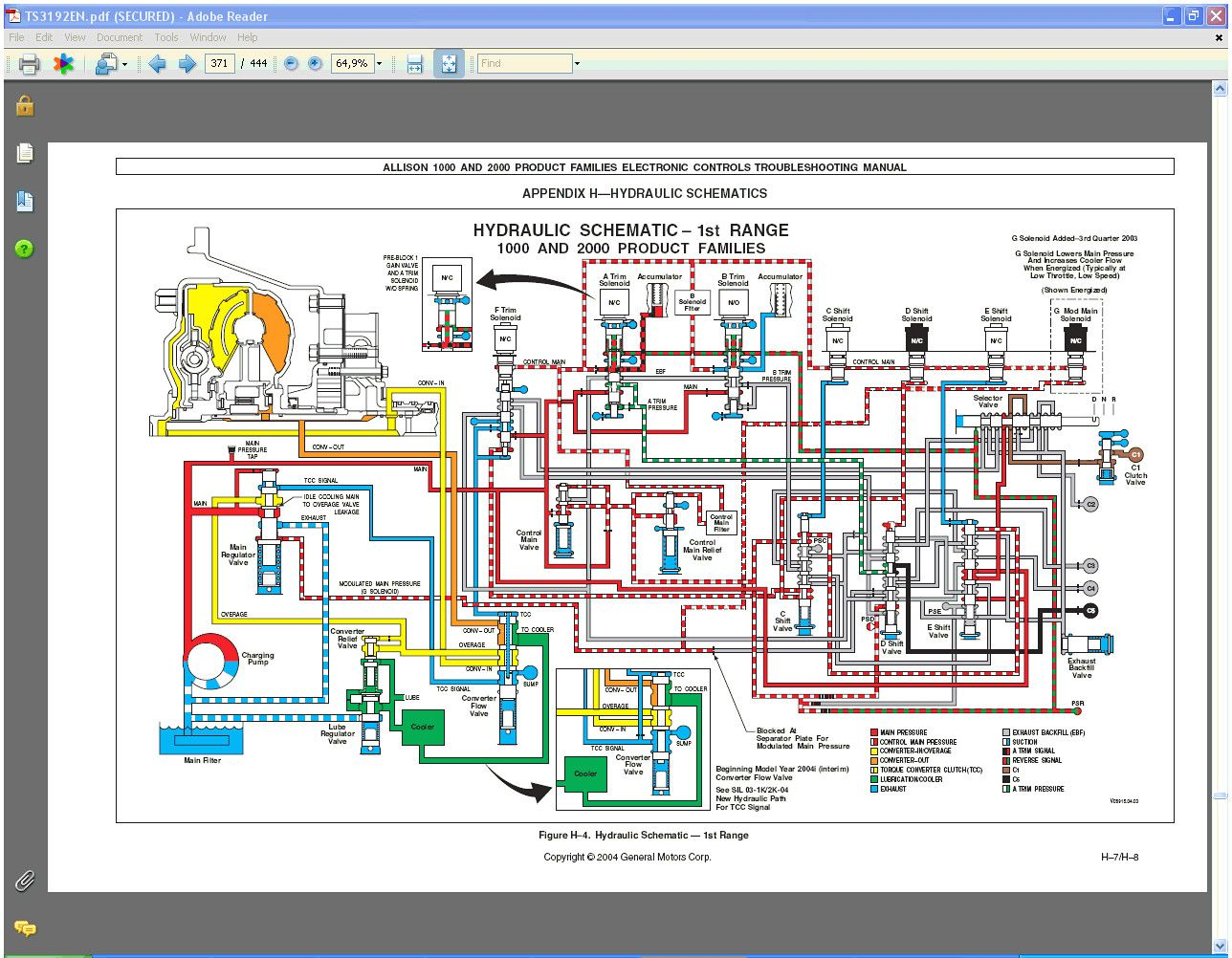 [SCHEMATICS_48IU]  Unique Wiring Diagram For Allison 2400 Transmission 2000 Endearing Inside |  Motorcycle wiring, Diagram, Transmission | Allison Wiring Diagram |  | Pinterest