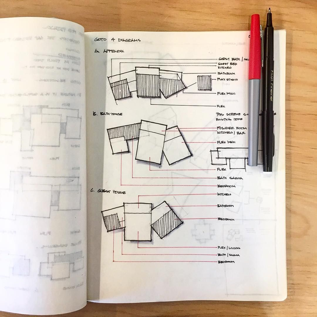 Function Diagrams For A Residence Architecture Design Process Sketch Sketches Sketching S Schematic Design Function Diagram Architecture Design Process