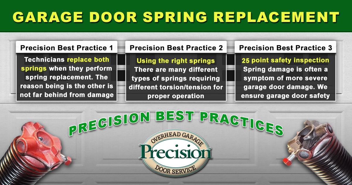 When you choose Precision Garage Door Bay Area for garage ...